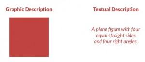 text vs. graphics